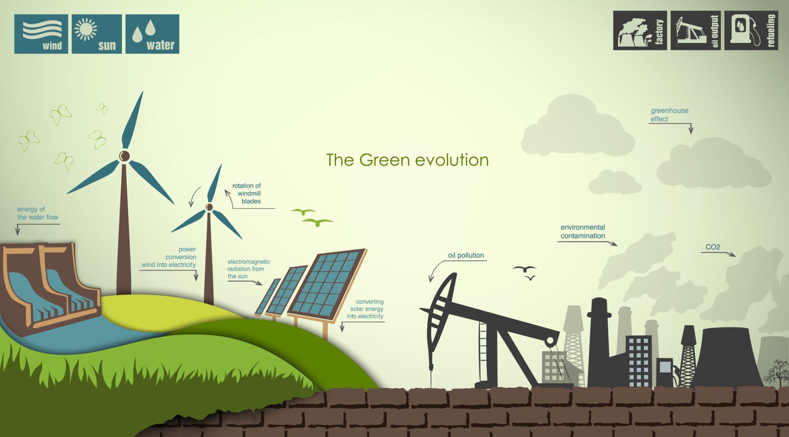 Green evolution diagram